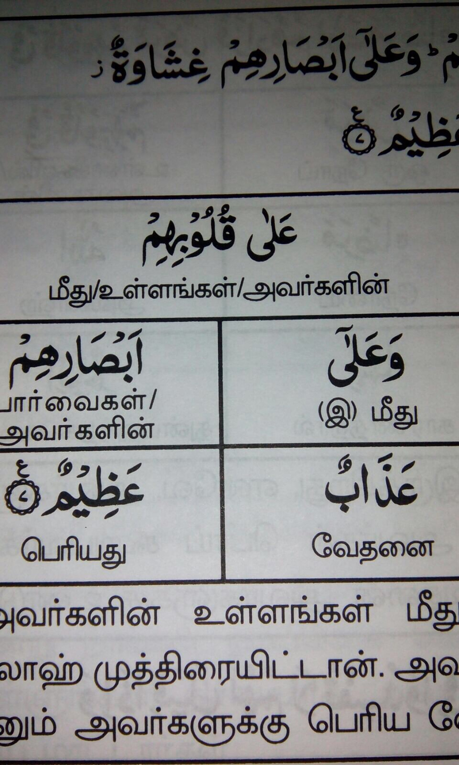 Kudos you meaning in tamil