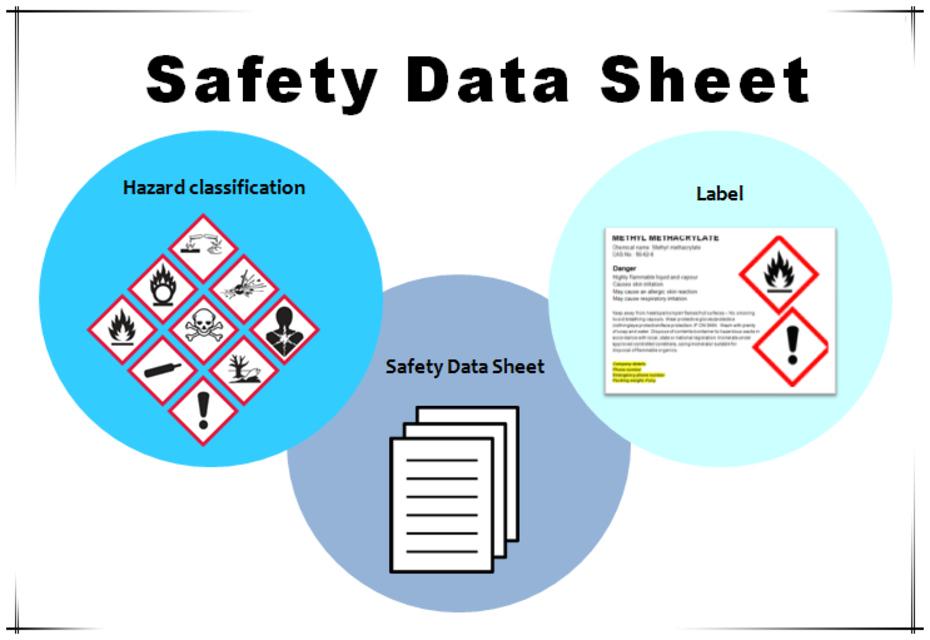 Home Safety Circuit Diagram - Schematics Wiring Diagrams •