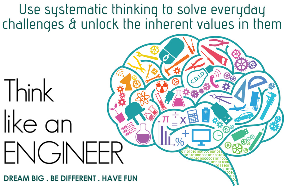 How to think like an engineer? - ResearchGate